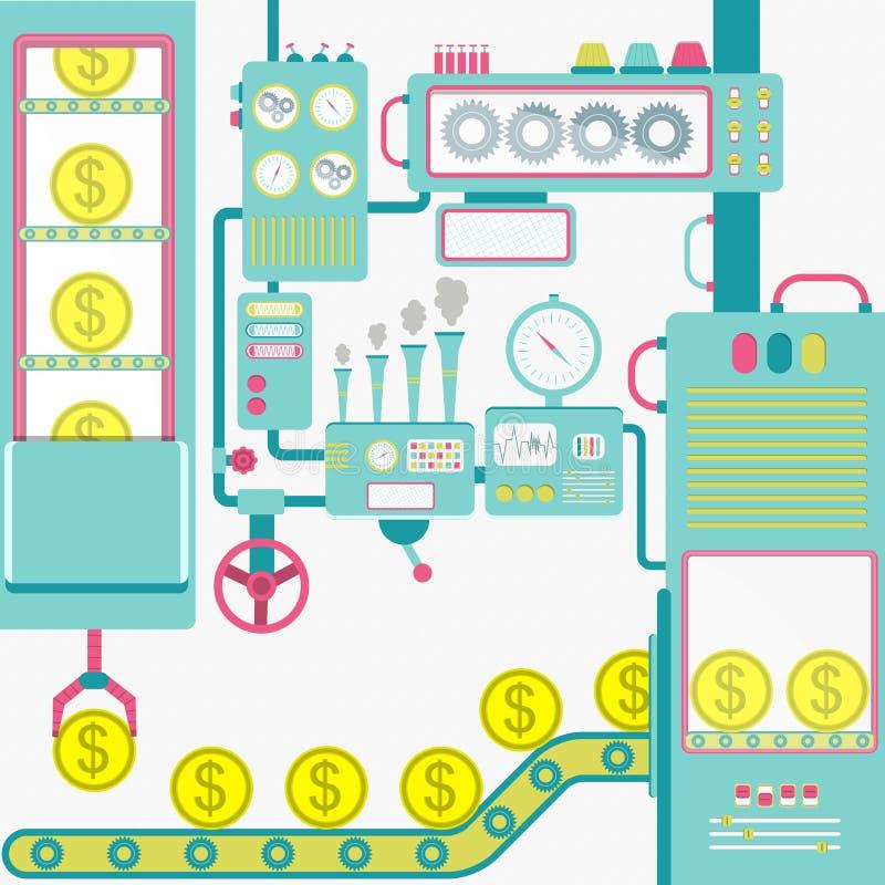 Industria del dinero