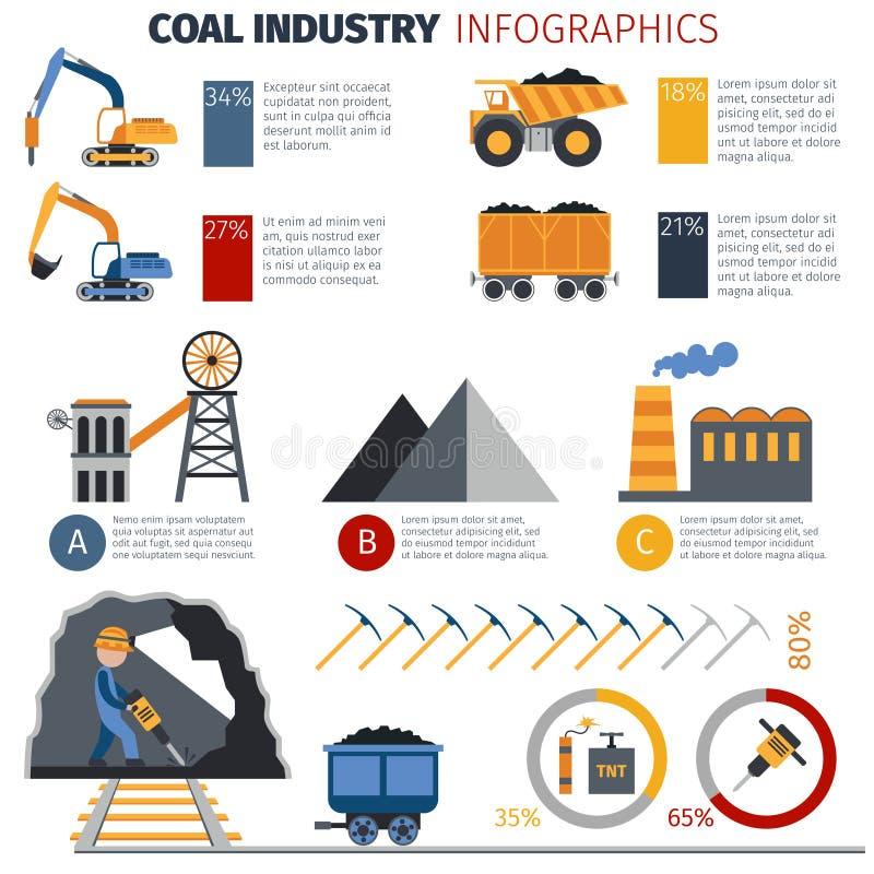 Industria hullera Infographics stock de ilustración