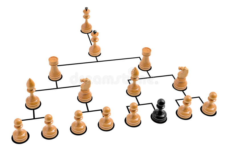 Industrial espionage. Organization chart with fifteen white and one black chess pieces royalty free stock photos
