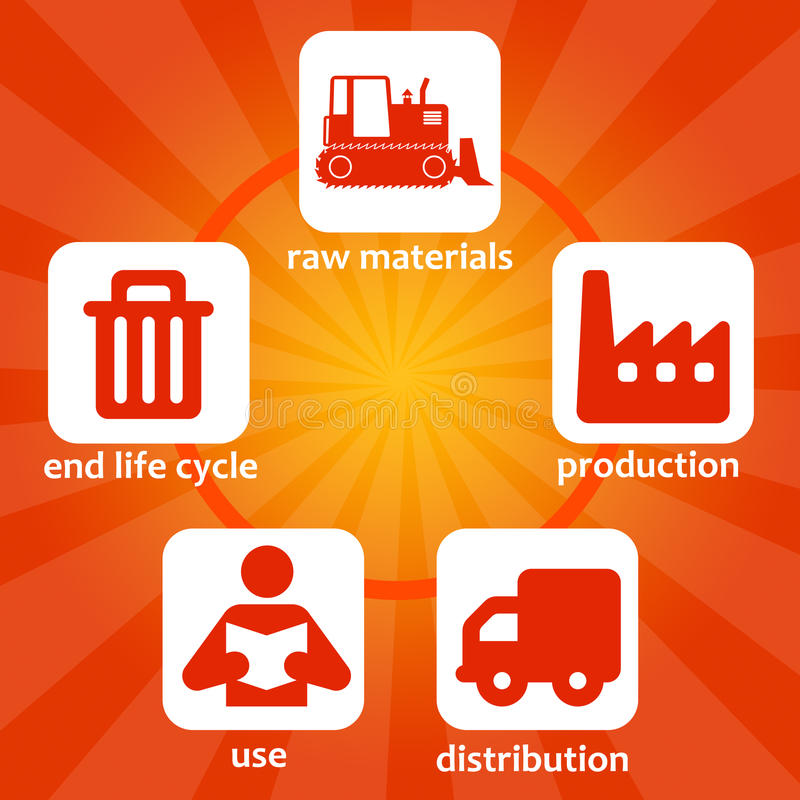 Industrial life cycle royalty free illustration