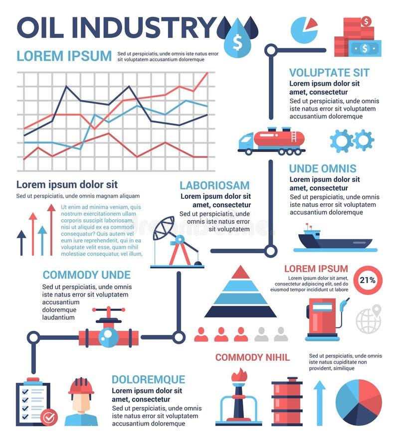 Industrie pétrolière - affiche, calibre de couverture de brochure illustration libre de droits