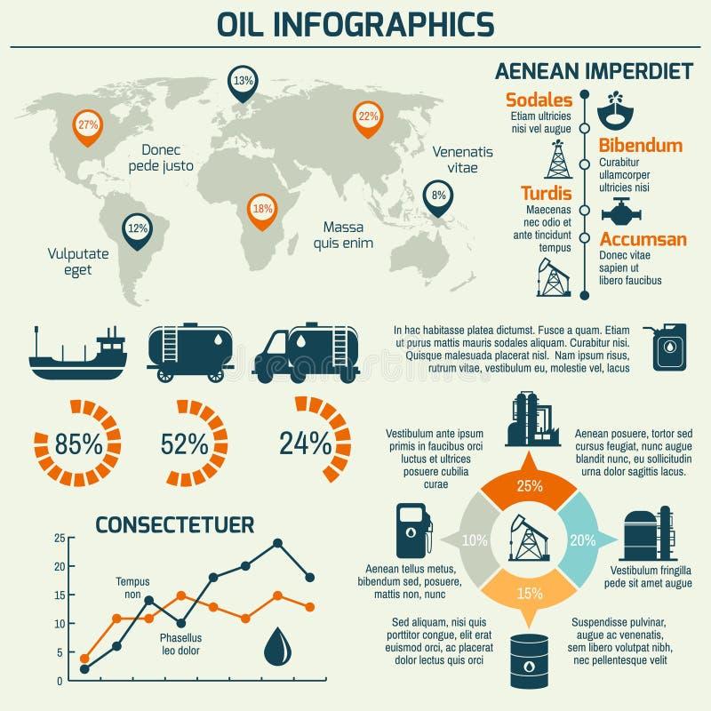 Industrie pétrolière infographic illustration libre de droits