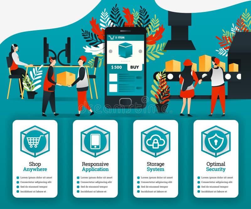 Industrie 4 0 revolutie, klanten kan punten van de fabriek met de toepassing direct kopen kan gebruiken voor, landingspagina, tem vector illustratie
