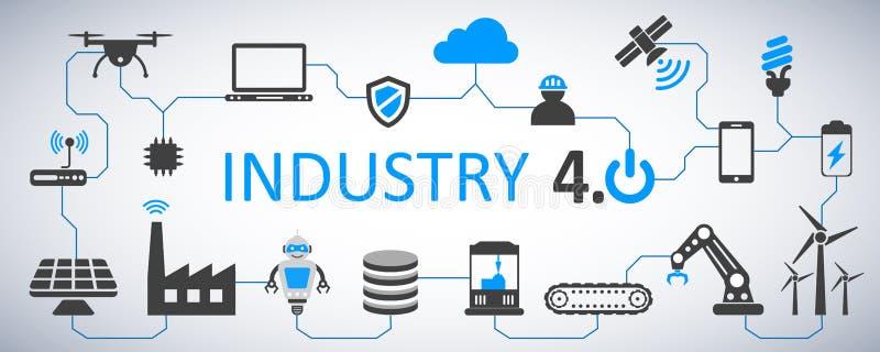 Industrie 4 0 usines infographic de l'avenir - vecteur illustration de vecteur
