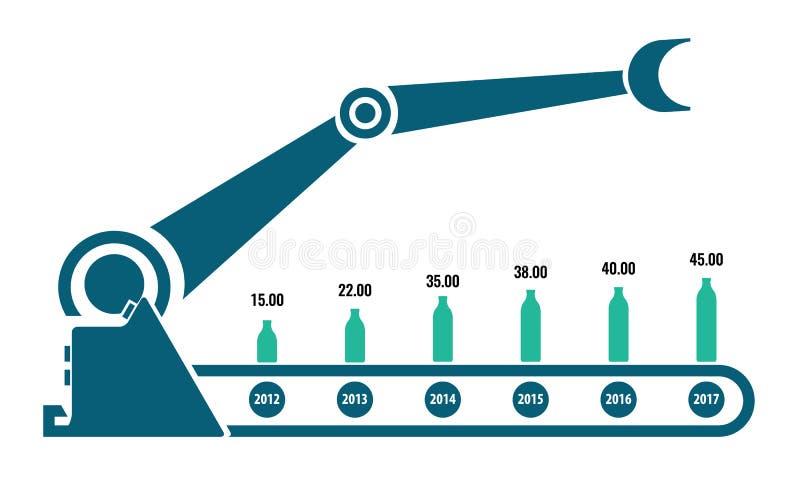 Industriellt begrepp för seriell produktion som är infographic med årsutvecklingstimeline också vektor för coreldrawillustration vektor illustrationer