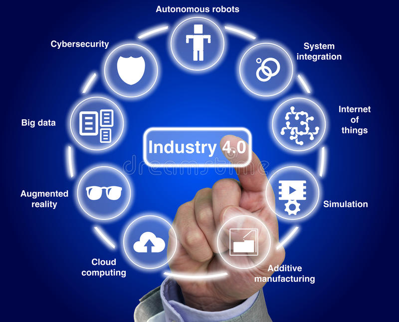 Industry 4.0 concept illustration infographic vector illustration