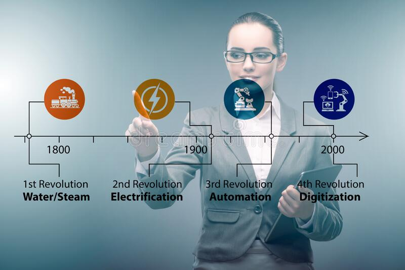 Industry 4.0 concept and stages of development stock images