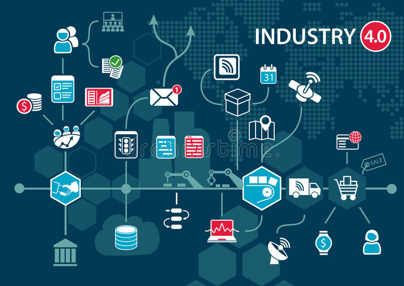 Industry 4. 0 (industrial internet) concept and infographic. Connected devices and objects with business automation flow.  royalty free illustration