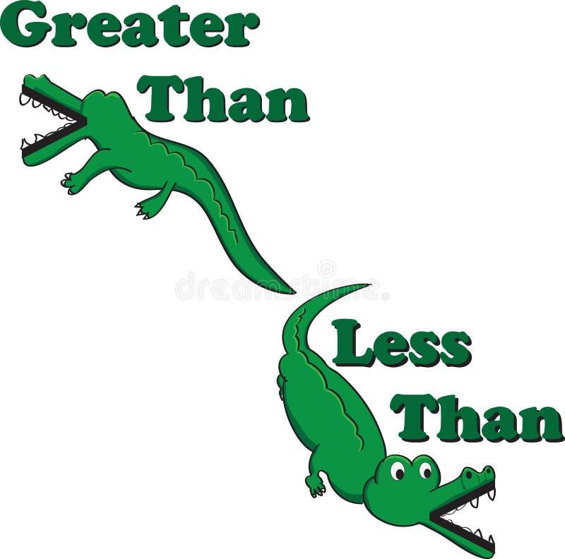 Inequality Alligators Stock Illustration Illustration Of Math