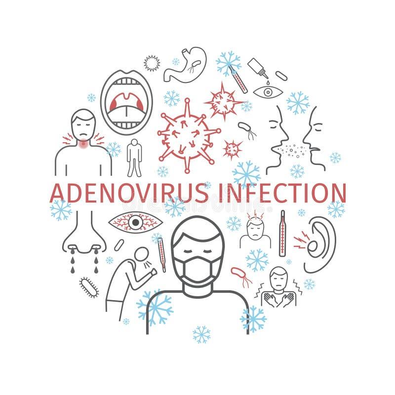 Infecção do vírus adenoide Sintomas, tratamento Linha ícones ajustados Sinais do vetor ilustração royalty free
