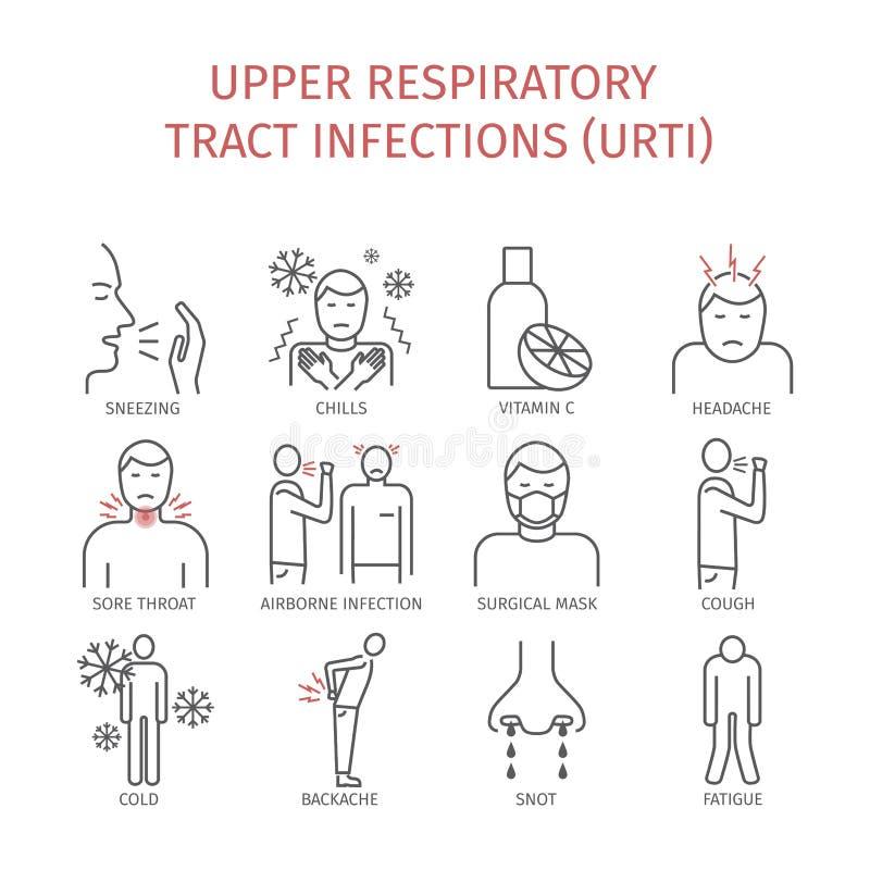Infecciones superiores URI o URTI de las vías respiratorias Línea iconos fijados stock de ilustración