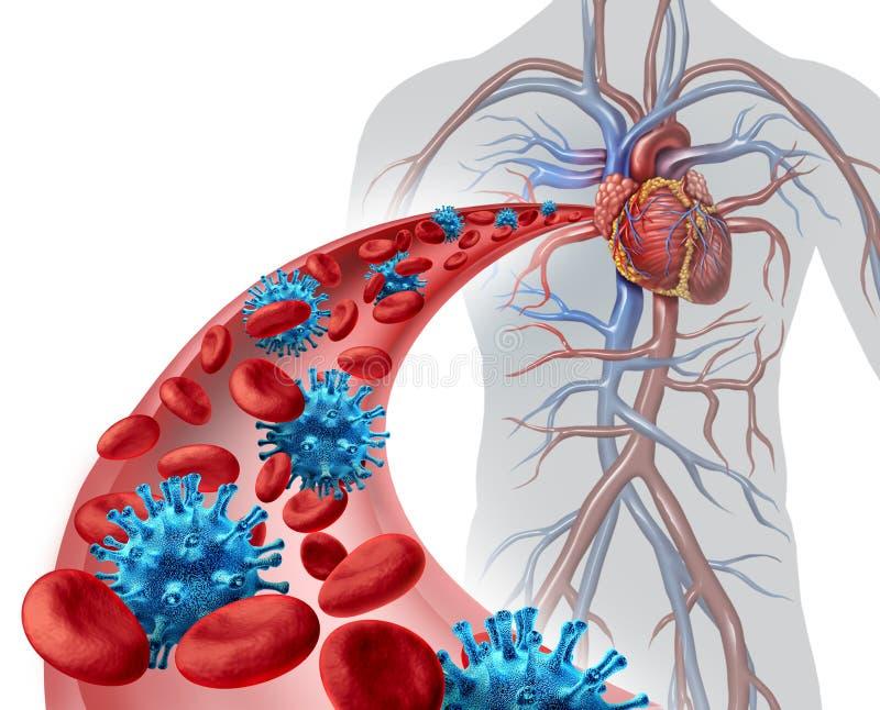 Infection de virus de sang illustration stock