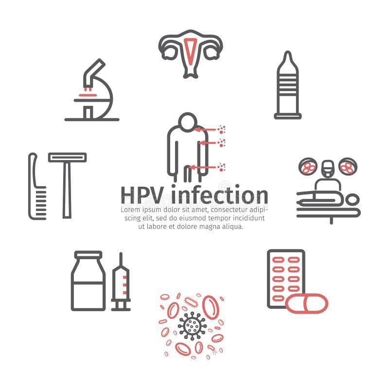 Papillomavirus homme signe Comment depister papillomavirus homme,