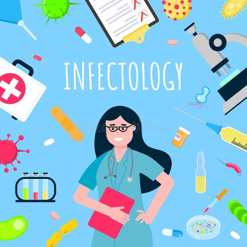 Infectology横幅概念平的样式设计海报 库存例证