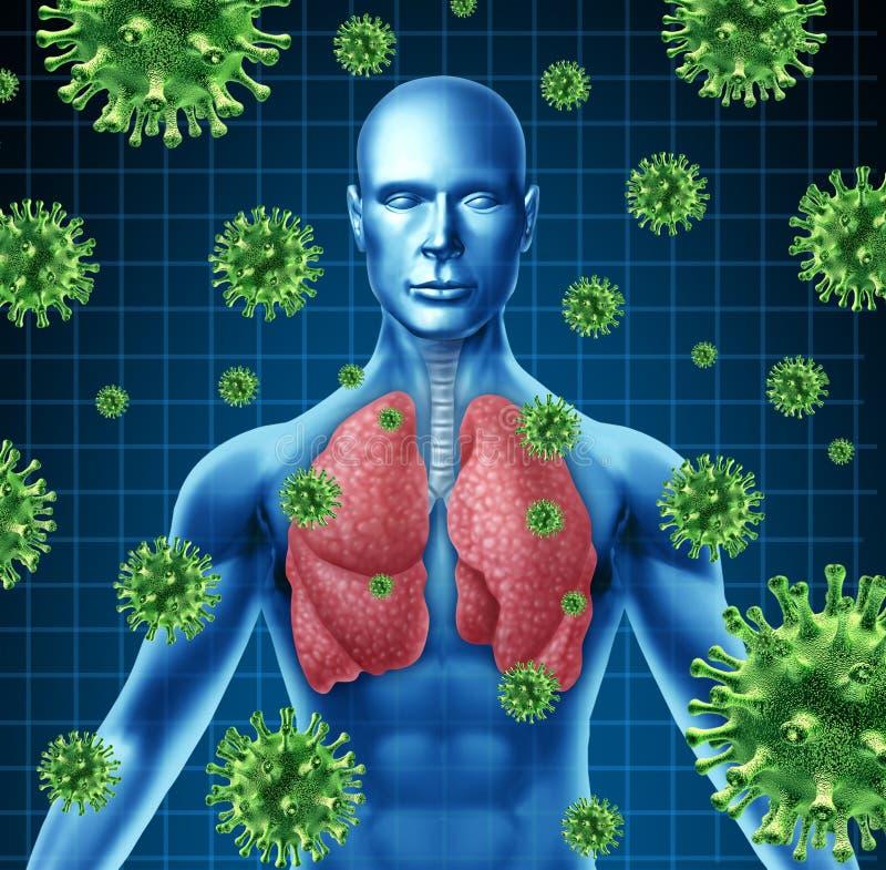 infekci płuco royalty ilustracja