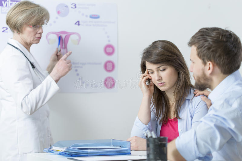 Infertility and in vitro process. Problem of infertility and in vitro process