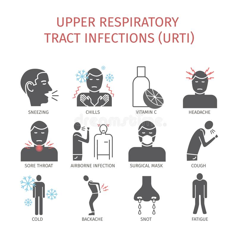 Infezioni superiori URI o URTI delle vie respiratorie Sintomi, trattamento Icone impostate Segni di vettore per i grafici di web illustrazione di stock