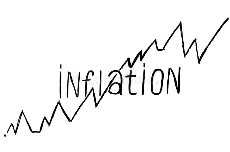 Inflação da inscrição com gráfico no fundo branco fotos de stock
