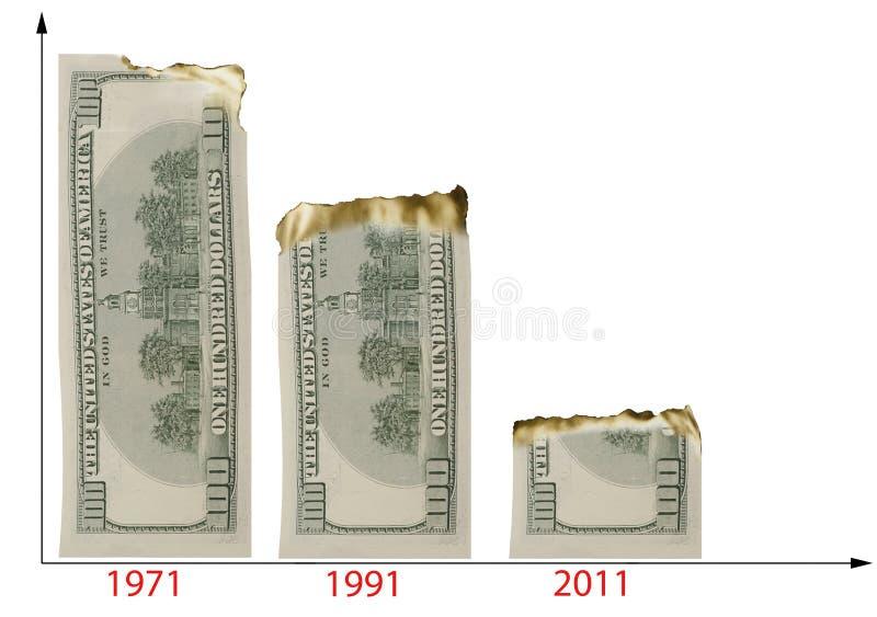 inflacja obraz stock