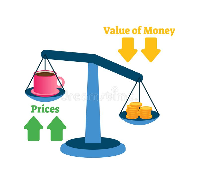 Inflation vector illustration. Goods prices, money value on scales example. Inflation vector illustration. Goods prices, money value on scale example. Explained stock illustration