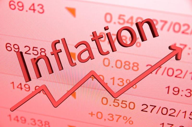 Inflation stock photos