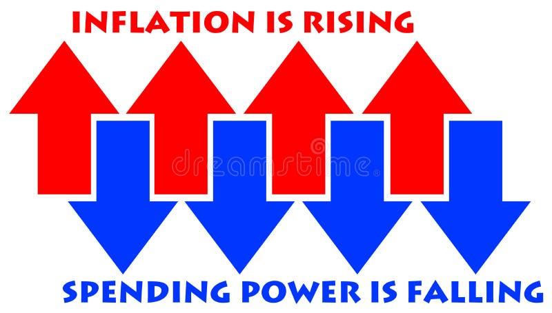 Inflazione in aumento illustrazione vettoriale