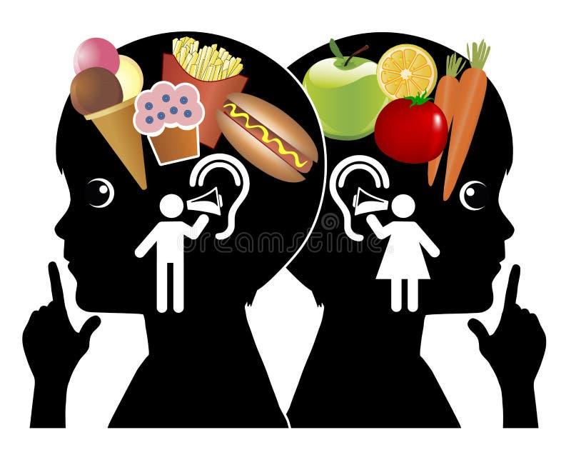 Influcence στη συμπεριφορά κατανάλωσης ελεύθερη απεικόνιση δικαιώματος