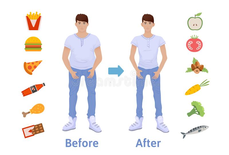 The influence of diet on the weight of the person. Man before and after diet and fitness. Weight loss concept. Fat and vector illustration
