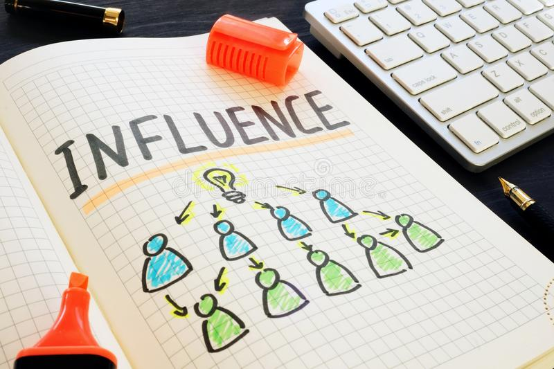 Influence written by hand in the note. royalty free stock photo
