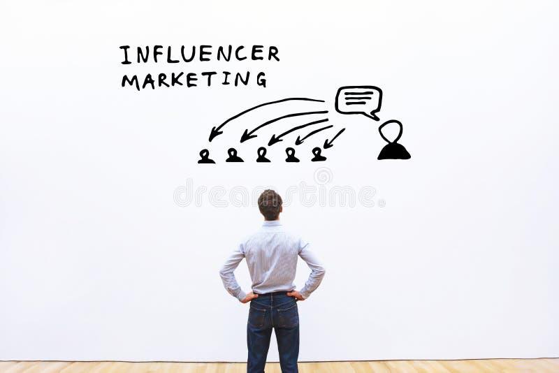 Influencer marketing concept stock fotografie