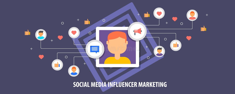 Influencer marketing on social media, flat design vector banner. Concept of social media influencer, sharing content for audience engagement, branding vector illustration