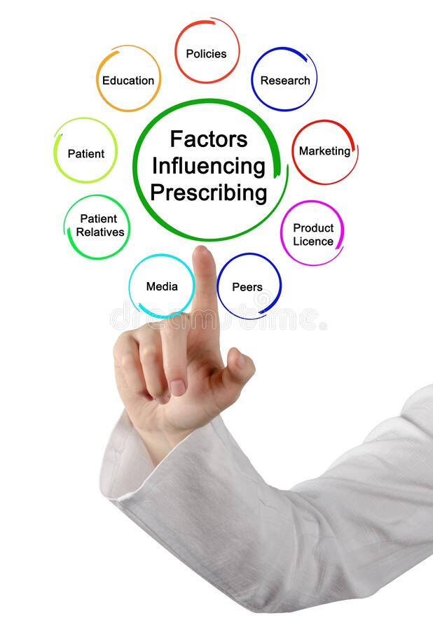 Free Influencing Prescribing By Doctors Royalty Free Stock Photo - 176031465