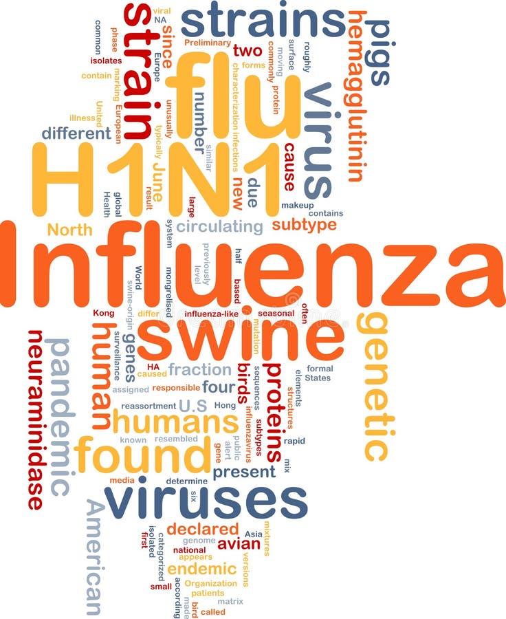 influensa för bakgrundsbegrepp h1n1 royaltyfri illustrationer