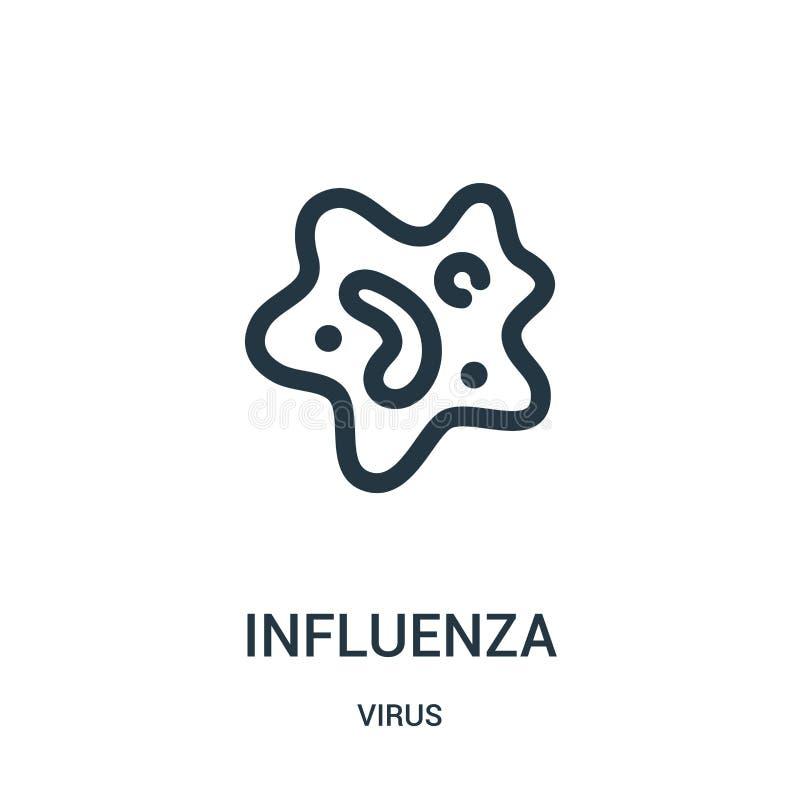 influensasymbolsvektor från virussamling Tunn linje illustration för vektor för influensaöversiktssymbol royaltyfri illustrationer