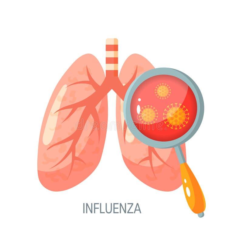 Influenza disease vector icon in flat style stock illustration