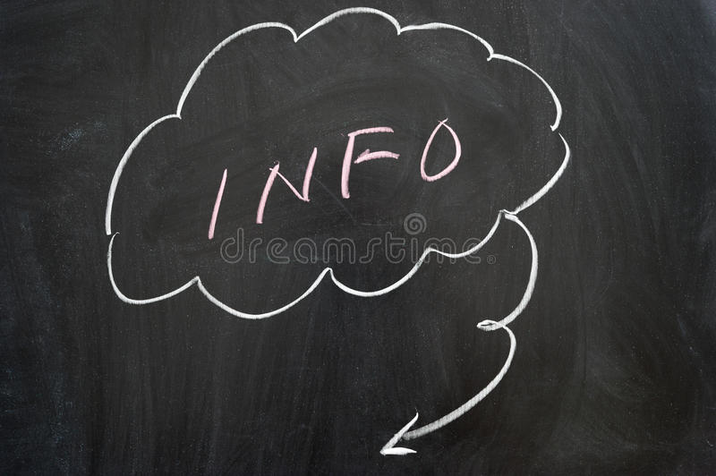 Info. Word and symbol drawn on the chalkboard stock photo