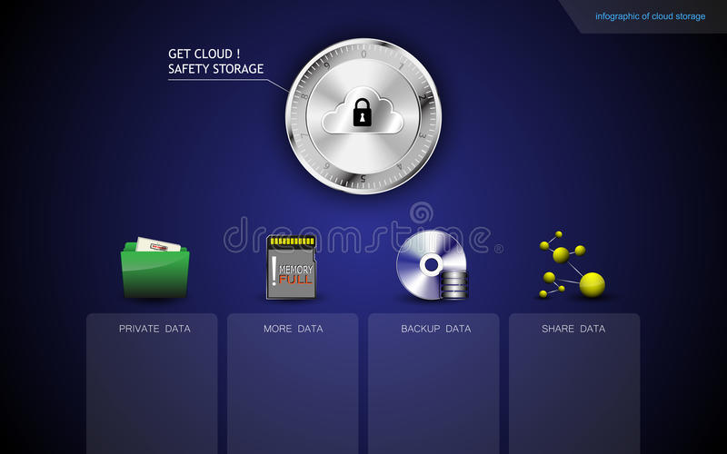 Info graphic benefit of cloud storage. Eps 10 vector royalty free illustration