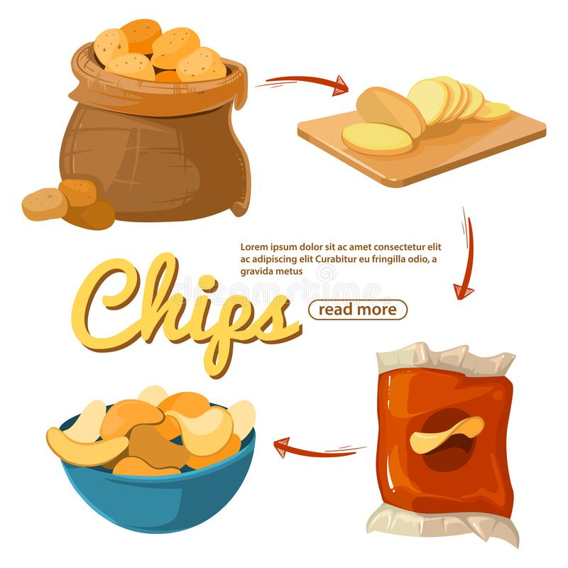 Info poster about potato chips. Vector cartoon shacks isolated on white background. Illustration of snack potato chip, crunchy delicious unhealthy royalty free illustration