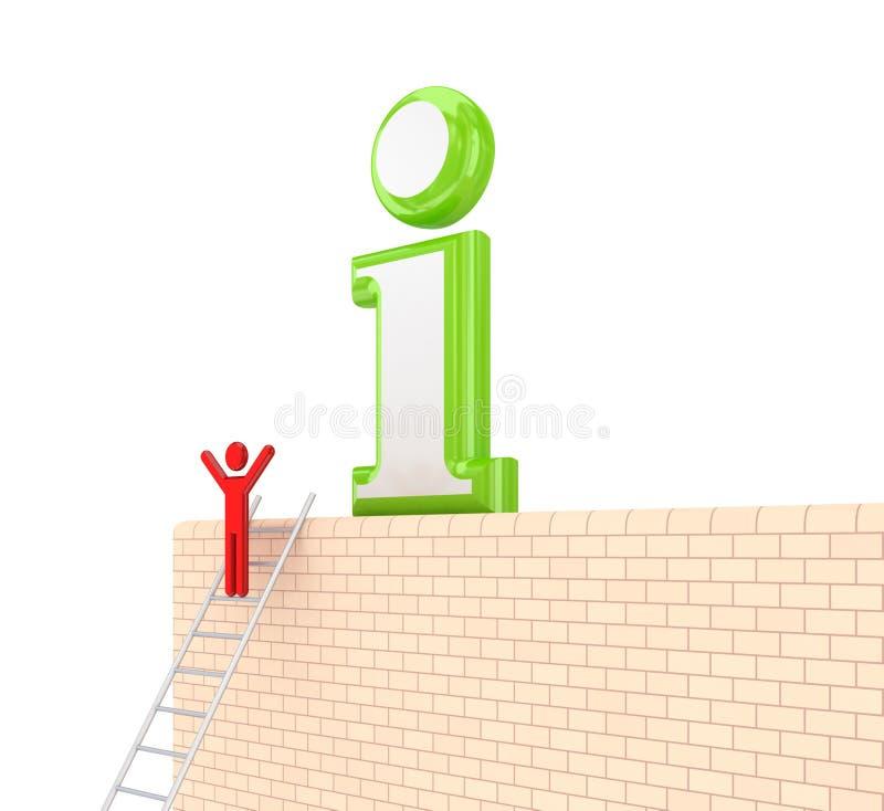 info symbolu ściana obrazy royalty free