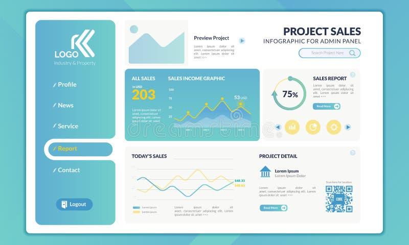 Infografik für Projektvertriebsberichte im Administrations-Panel-Template vektor abbildung