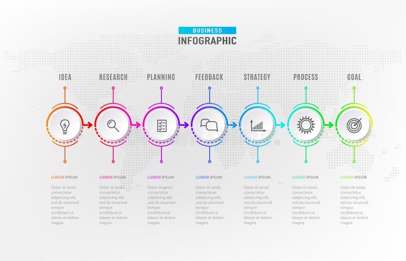 Infograph kroczy element Okrąża graficznego mapa diagram, biznesowego linia czasu graficzny projekt w tęcza kolorze z ikonami i royalty ilustracja