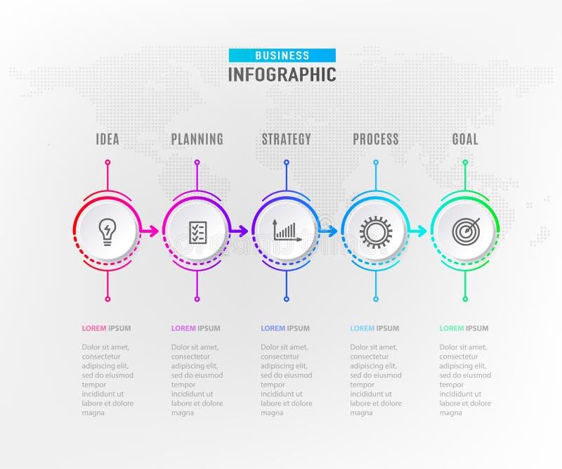Infograph 5 kroków element Okrąża graficznego mapa diagram, biznesowego linia czasu graficzny projekt w tęcza kolorze z ikonami royalty ilustracja