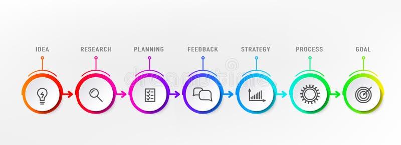 Infograph-Schrittelement Grafisches Nomogramm des Kreises, Geschäftszeitachsegrafikdesign in der Regenbogenfarbe mit Ikonen und lizenzfreie abbildung
