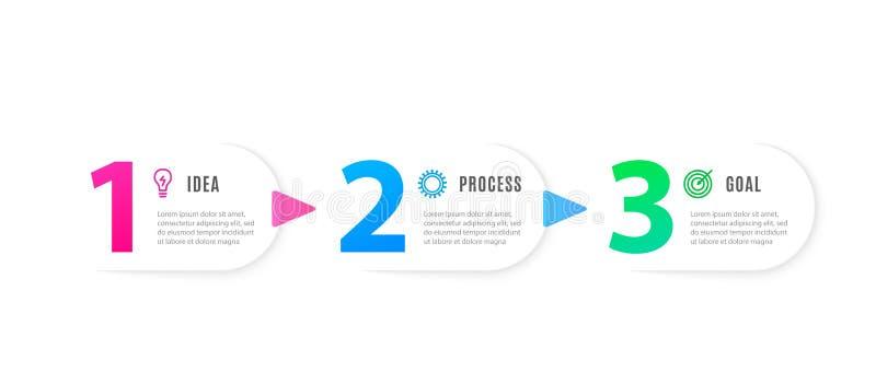 Infograph 3 Schrittelemente Geschäft Infographic-Schablone mit Ikonen und 3 Wahlen Grafischer Zeitachseprozeß Vektor stock abbildung