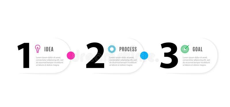 Infograph 3 Schrittelemente Geschäft Infographic-Schablone mit Ikonen und 3 Wahlen Grafischer Zeitachseprozeß Vektor lizenzfreie abbildung