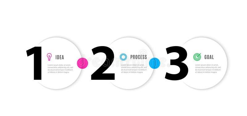 Infograph 3 stappenelementen Malplaatje het bedrijfs van Infographic met pictogrammen en 3 opties Grafisch chronologieproces Vect vector illustratie