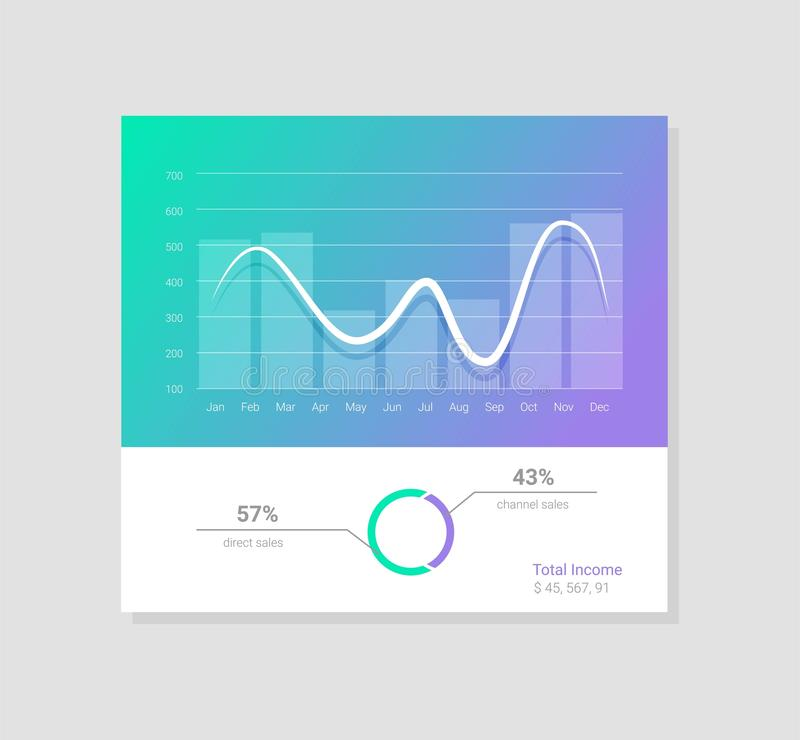 Infographic与平的设计图表和图的仪表板模板 库存图片