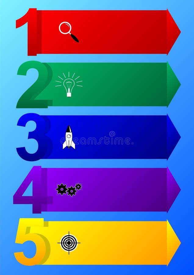 Infographic与象的设计模板和5选择或者步 向量例证