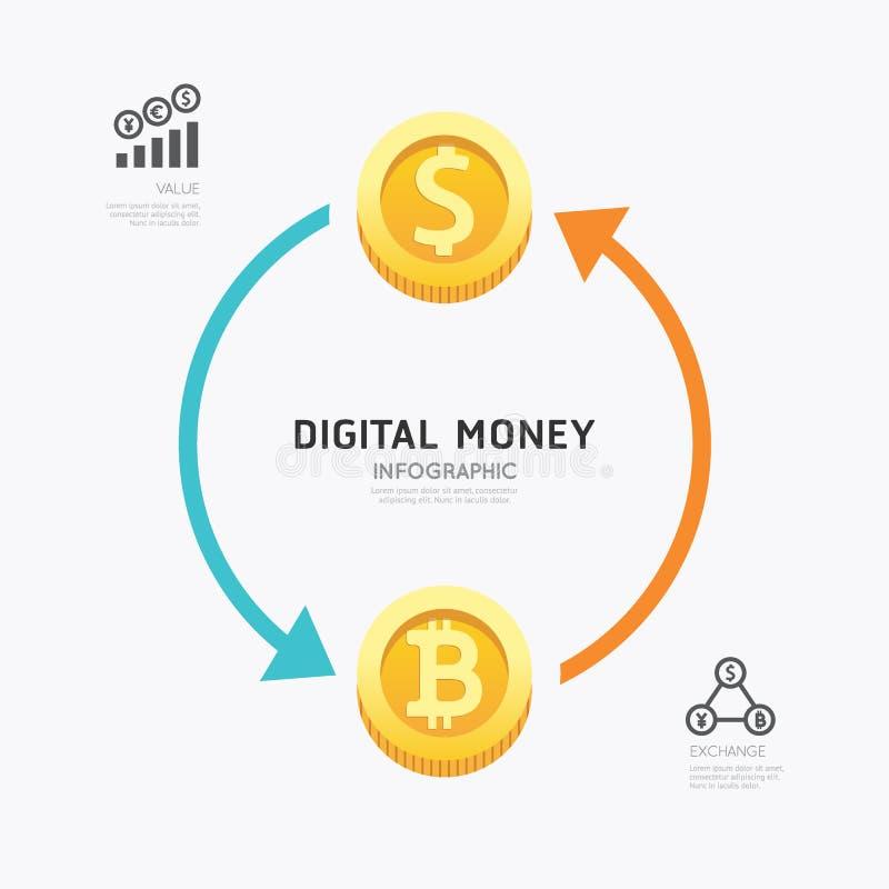 Infographic企业数字式cryptocurrency金钱模板desig 皇族释放例证