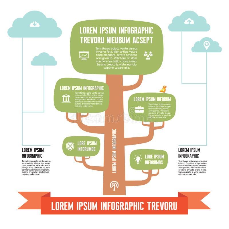 Infographic企业概念-与云彩的树-设计例证 库存例证